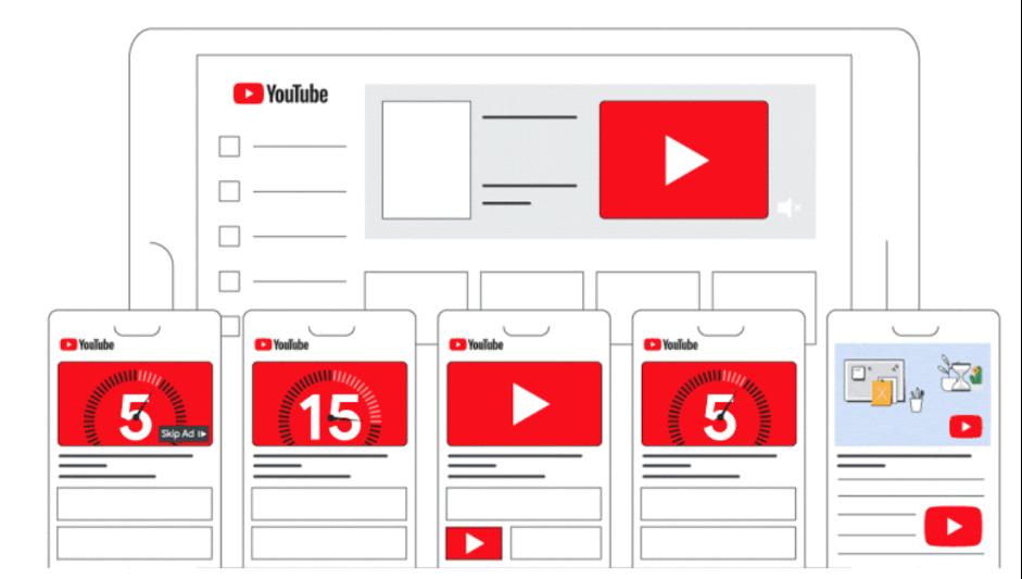 Campañas en Youtube. Publicidad digital